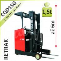 Retrak CQD1530G